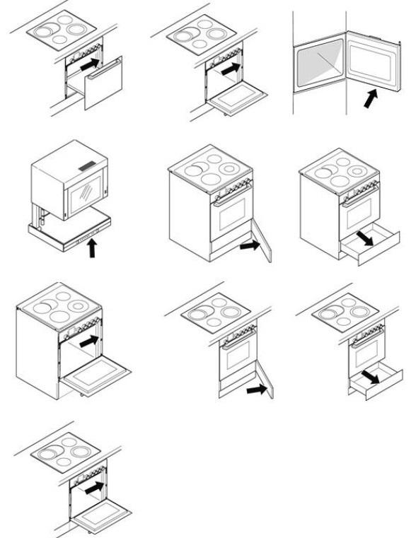 Заводская табличка на плитах и духовках Bosch